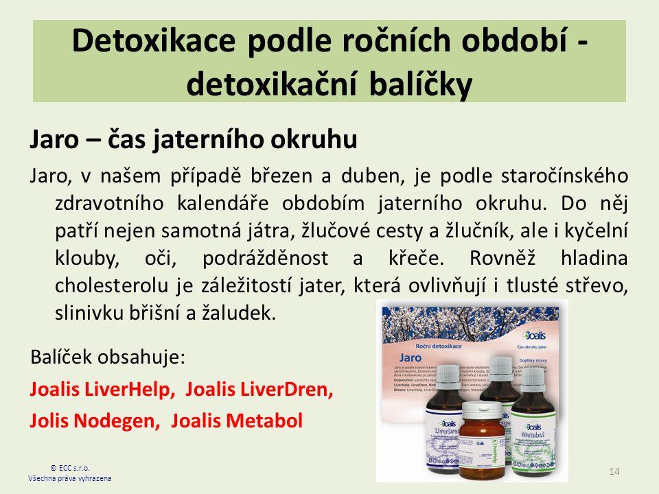 Detoxikace podle ročních období - detoxikační balíčky Jaro – čas jaterního okruhu Jaro, v našem případě březen a duben, je podle staročínského zdravotního kalendáře obdobím jaterního okruhu.