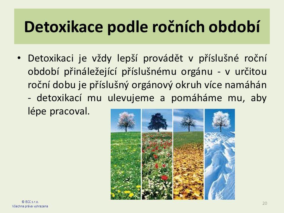 Detoxikace podle ročních období Detoxikaci je vždy lepší provádět v příslušné roční období přináležející příslušnému orgánu - v určitou roční dobu je příslušný orgánový okruh více namáhán - detoxikací mu ulevujeme a pomáháme mu, aby lépe pracoval.