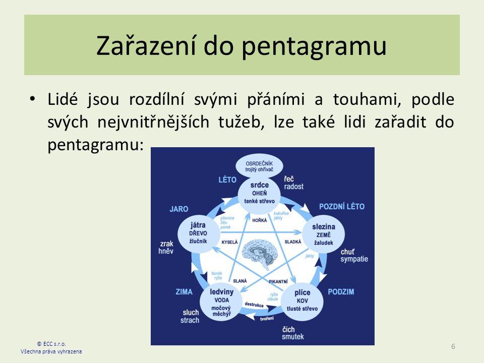 Zařazení do pentagramu Lidé jsou rozdílní svými přáními a touhami, podle svých nejvnitřnějších tužeb, lze také lidi zařadit do pentagramu: 6 © ECC s.r.o.