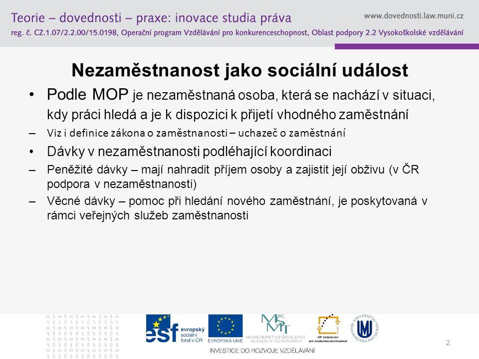 Nezaměstnanost jako sociální událost Podle MOP je nezaměstnaná osoba, která se nachází v situaci, kdy práci hledá a je k dispozici k přijetí vhodného