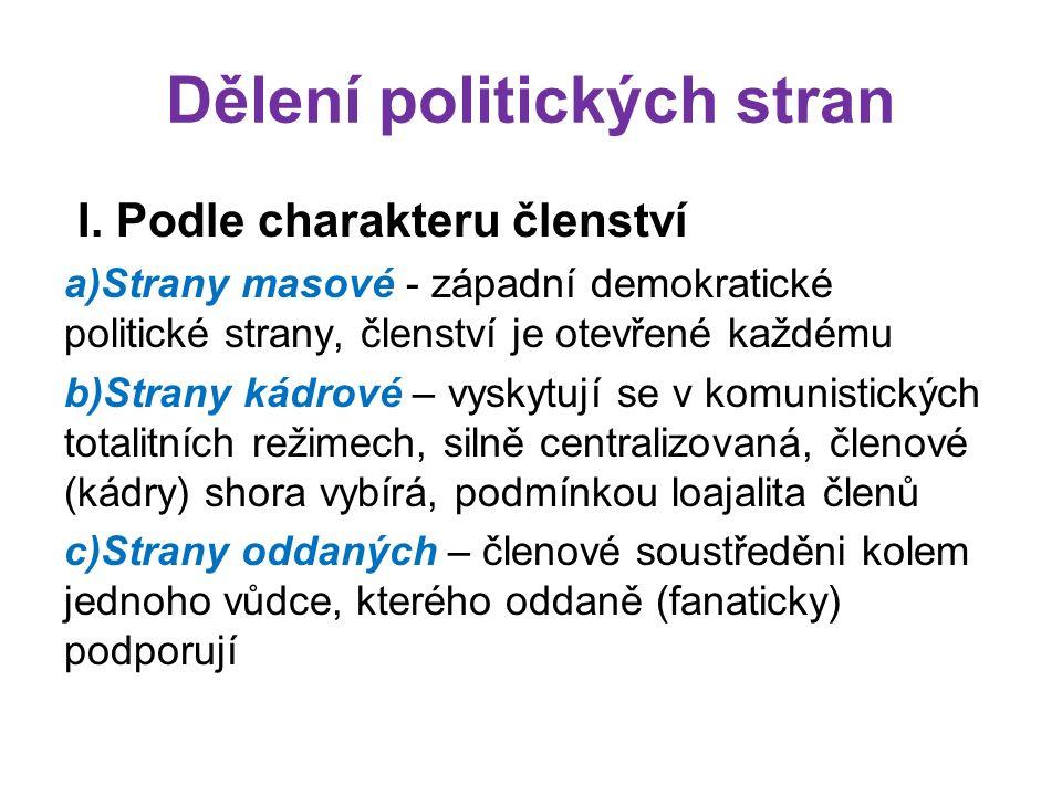 Dělení politických stran I.