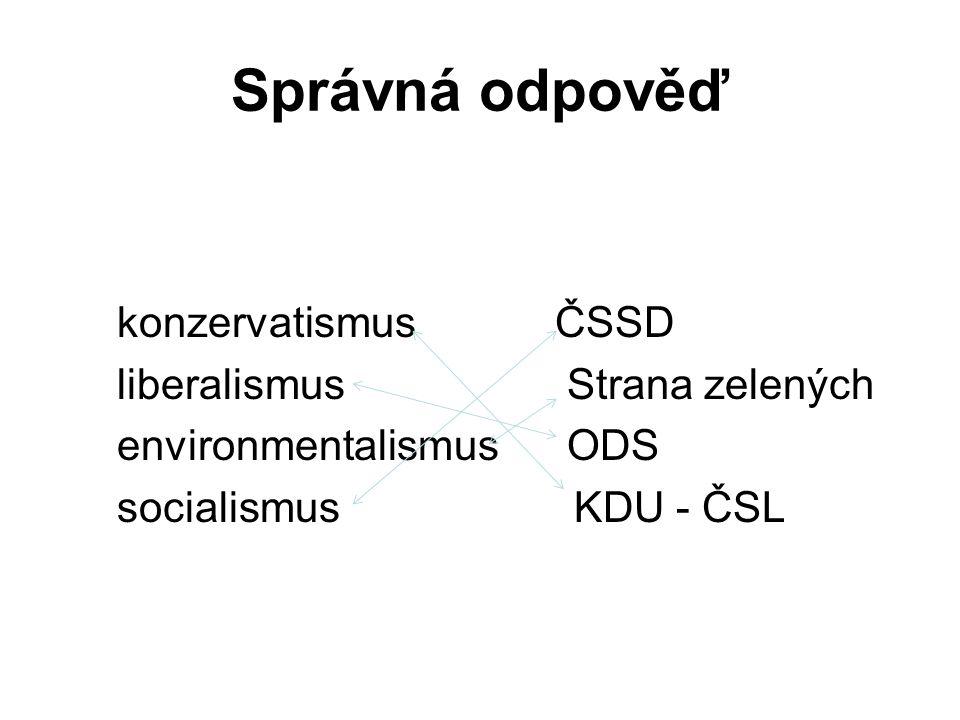Správná odpověď konzervatismus ČSSD liberalismus Strana zelených environmentalismus ODS socialismus KDU - ČSL