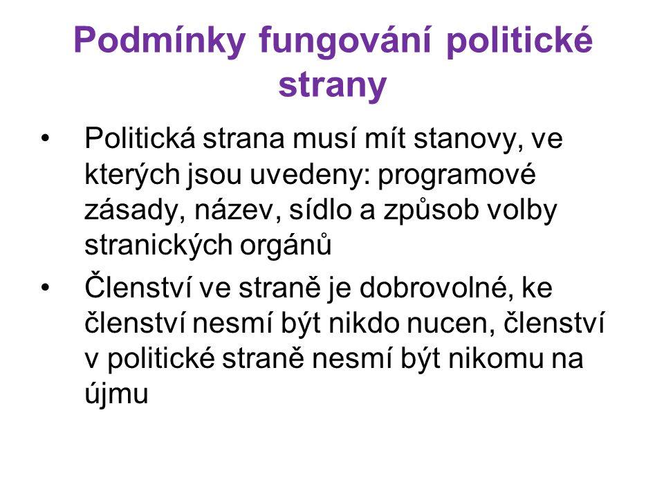 Podmínky fungování politické strany Politická strana musí mít stanovy, ve kterých jsou uvedeny: programové zásady, název, sídlo a způsob volby stranických orgánů Členství ve straně je dobrovolné, ke členství nesmí být nikdo nucen, členství v politické straně nesmí být nikomu na újmu
