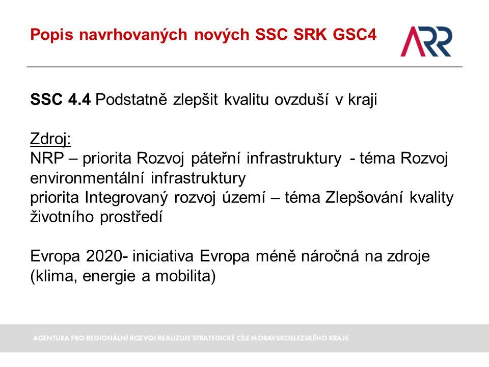 Popis navrhovaných nových SSC SRK GSC4 SSC 4.4 Podstatně zlepšit kvalitu ovzduší v kraji Zdroj: NRP – priorita Rozvoj páteřní infrastruktury - téma Rozvoj environmentální infrastruktury priorita Integrovaný rozvoj území – téma Zlepšování kvality životního prostředí Evropa 2020- iniciativa Evropa méně náročná na zdroje (klima, energie a mobilita)