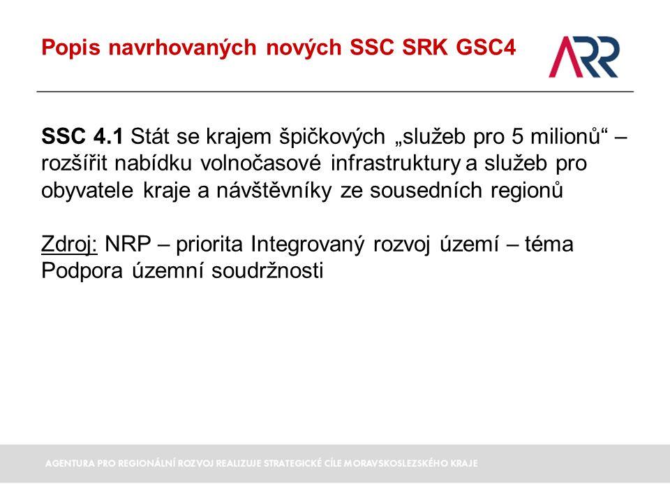 """Popis navrhovaných nových SSC SRK GSC4 SSC 4.1 Stát se krajem špičkových """"služeb pro 5 milionů – rozšířit nabídku volnočasové infrastruktury a služeb pro obyvatele kraje a návštěvníky ze sousedních regionů Zdroj: NRP – priorita Integrovaný rozvoj území – téma Podpora územní soudržnosti"""