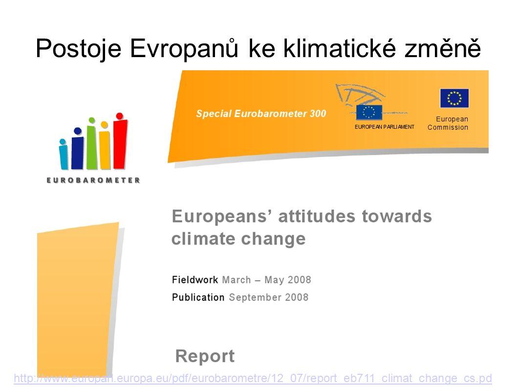 Postoje Evropanů ke klimatické změně http://www.europarl.europa.eu/pdf/eurobarometre/12_07/report_eb711_climat_change_cs.pd f