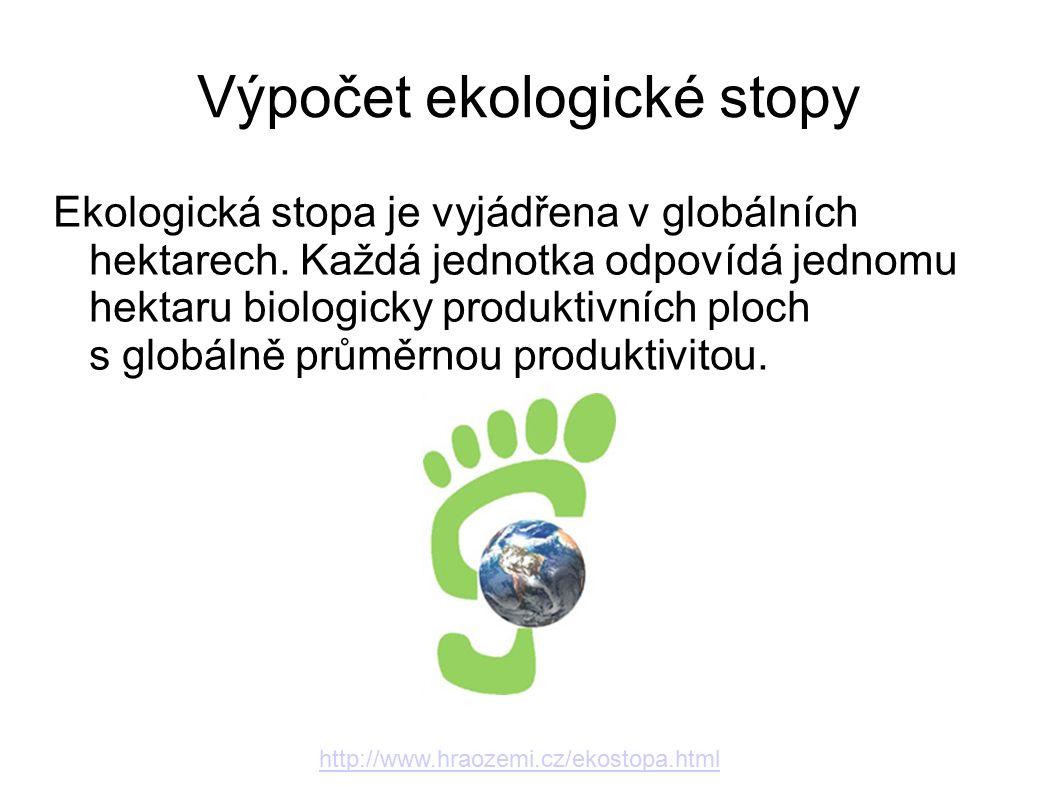 Výpočet ekologické stopy Ekologická stopa je vyjádřena v globálních hektarech.