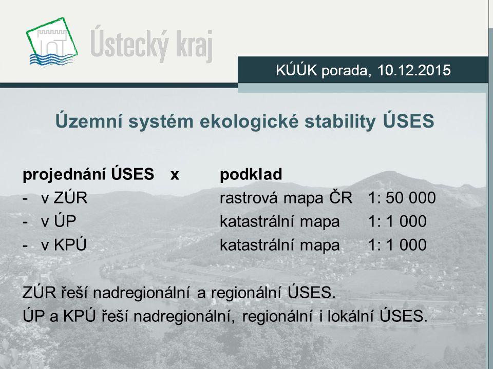 Územní systém ekologické stability ÚSES projednání ÚSES xpodklad -v ZÚRrastrová mapa ČR 1: 50 000 -v ÚP katastrální mapa1: 1 000 -v KPÚkatastrální mapa1: 1 000 ZÚR řeší nadregionální a regionální ÚSES.