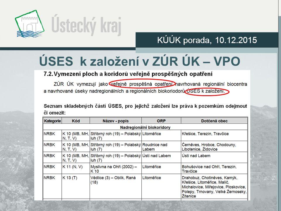 ÚSES k založení v ZÚR ÚK – VPO KÚÚK porada, 10.12.2015
