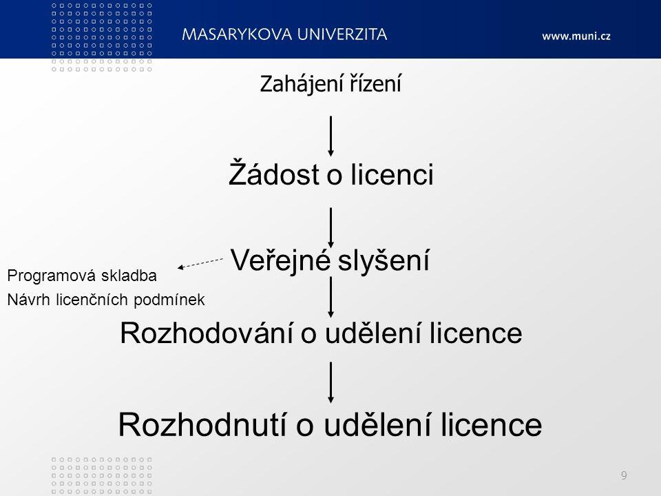 9 Zahájení řízení Žádost o licenci Veřejné slyšení Programová skladba Návrh licenčních podmínek Rozhodování o udělení licence Rozhodnutí o udělení lic