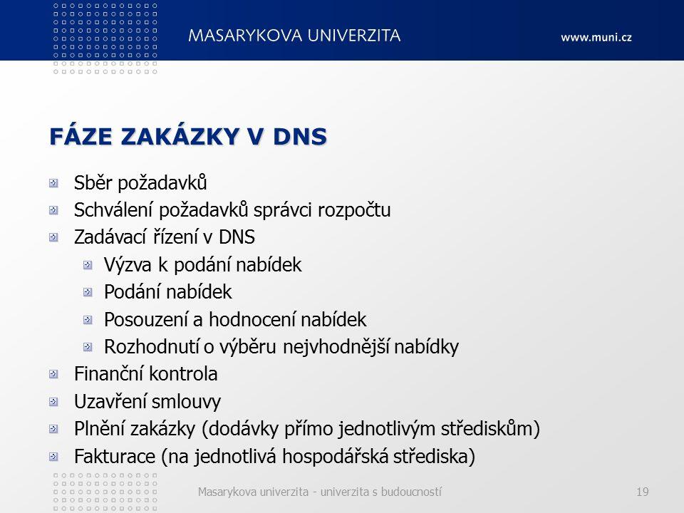 Masarykova univerzita - univerzita s budoucností19 FÁZE ZAKÁZKY V DNS Sběr požadavků Schválení požadavků správci rozpočtu Zadávací řízení v DNS Výzva k podání nabídek Podání nabídek Posouzení a hodnocení nabídek Rozhodnutí o výběru nejvhodnější nabídky Finanční kontrola Uzavření smlouvy Plnění zakázky (dodávky přímo jednotlivým střediskům) Fakturace (na jednotlivá hospodářská střediska)