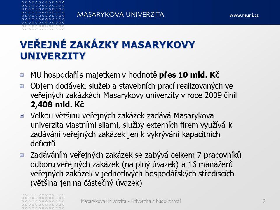 Masarykova univerzita - univerzita s budoucností2 VEŘEJNÉ ZAKÁZKY MASARYKOVY UNIVERZITY MU hospodaří s majetkem v hodnotě přes 10 mld.