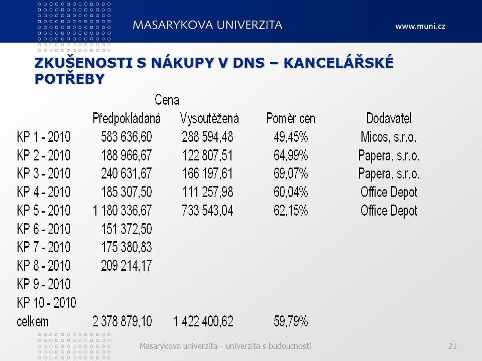 Masarykova univerzita - univerzita s budoucností21 ZKUŠENOSTI S NÁKUPY V DNS – KANCELÁŘSKÉ POTŘEBY