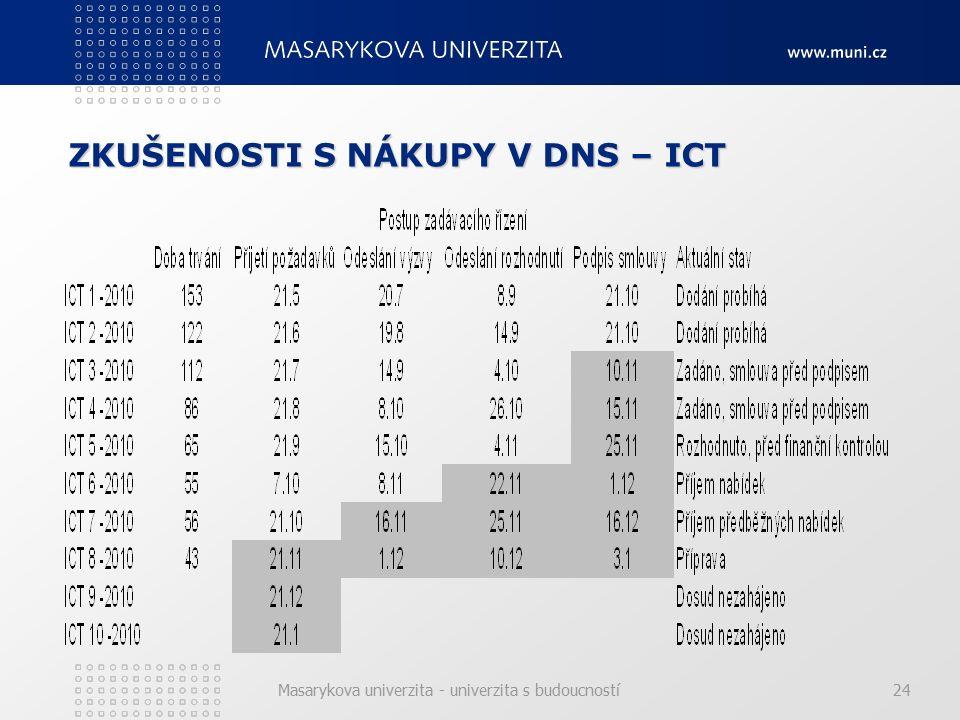 Masarykova univerzita - univerzita s budoucností24 ZKUŠENOSTI S NÁKUPY V DNS – ICT