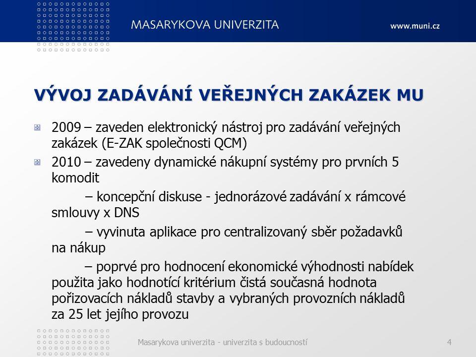 Masarykova univerzita - univerzita s budoucností4 VÝVOJ ZADÁVÁNÍ VEŘEJNÝCH ZAKÁZEK MU 2009 – zaveden elektronický nástroj pro zadávání veřejných zakázek (E-ZAK společnosti QCM) 2010 – zavedeny dynamické nákupní systémy pro prvních 5 komodit – koncepční diskuse - jednorázové zadávání x rámcové smlouvy x DNS – vyvinuta aplikace pro centralizovaný sběr požadavků na nákup – poprvé pro hodnocení ekonomické výhodnosti nabídek použita jako hodnotící kritérium čistá současná hodnota pořizovacích nákladů stavby a vybraných provozních nákladů za 25 let jejího provozu