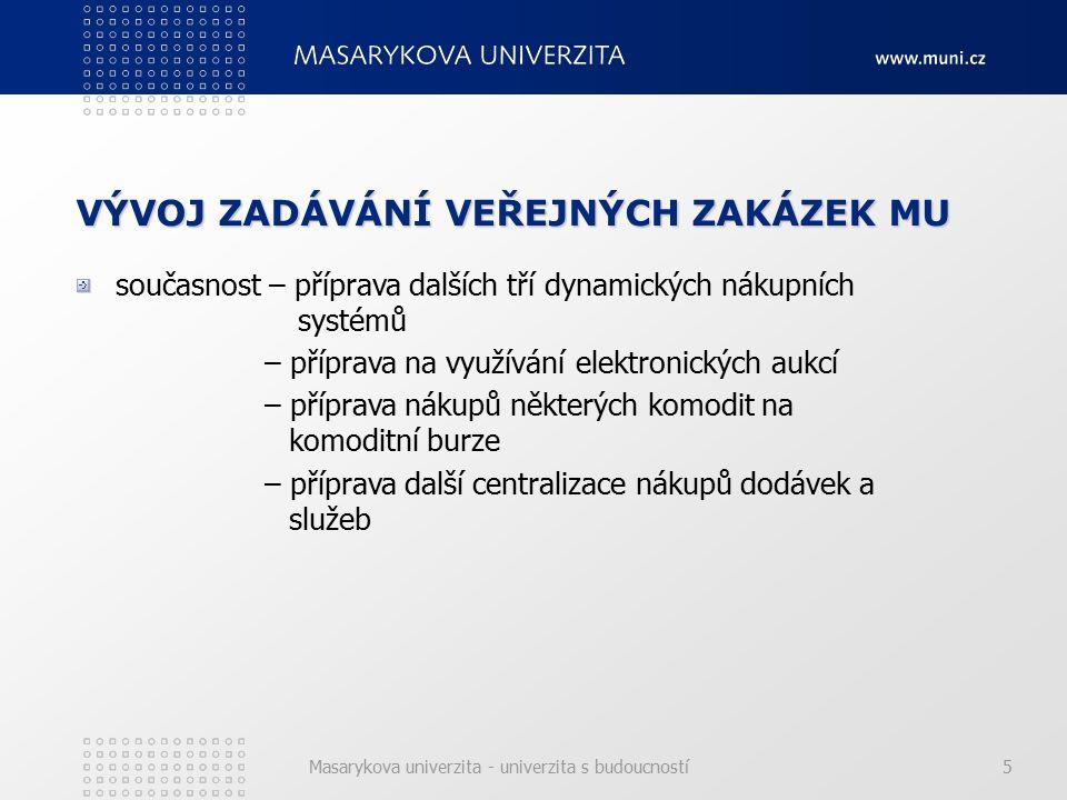 Masarykova univerzita - univerzita s budoucností6 PROČ ELEKTRONIZACE ZADÁVÁNÍ VZ.