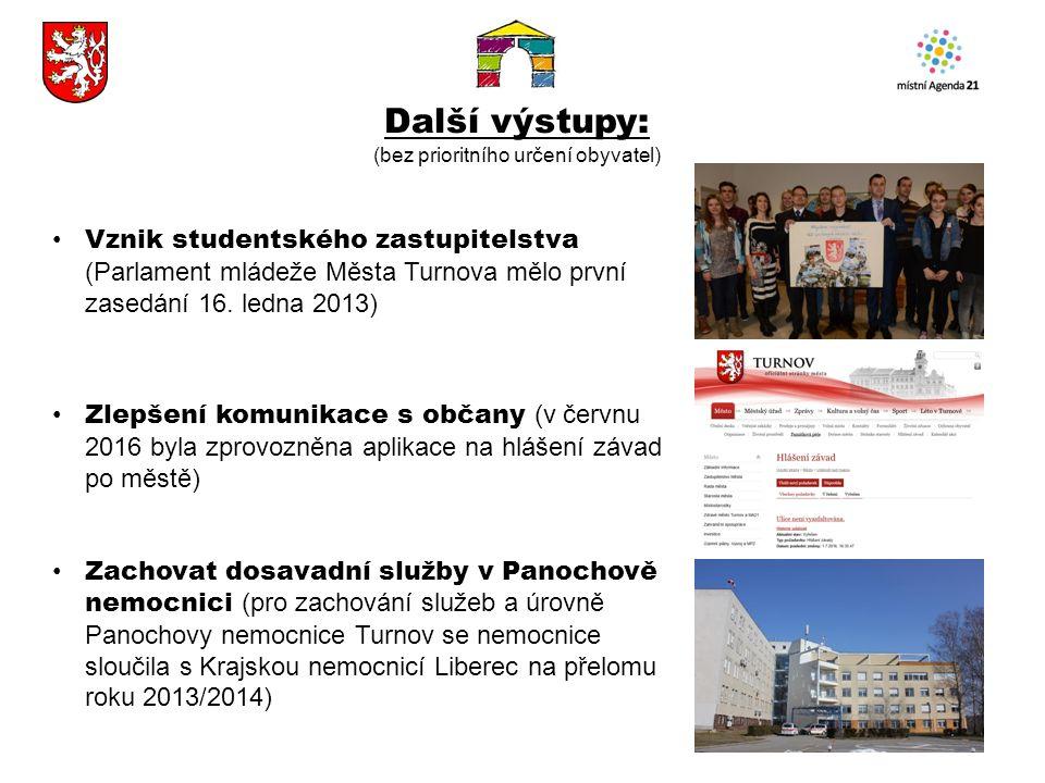 Vznik studentského zastupitelstva (Parlament mládeže Města Turnova mělo první zasedání 16. ledna 2013) Zlepšení komunikace s občany (v červnu 2016 byl