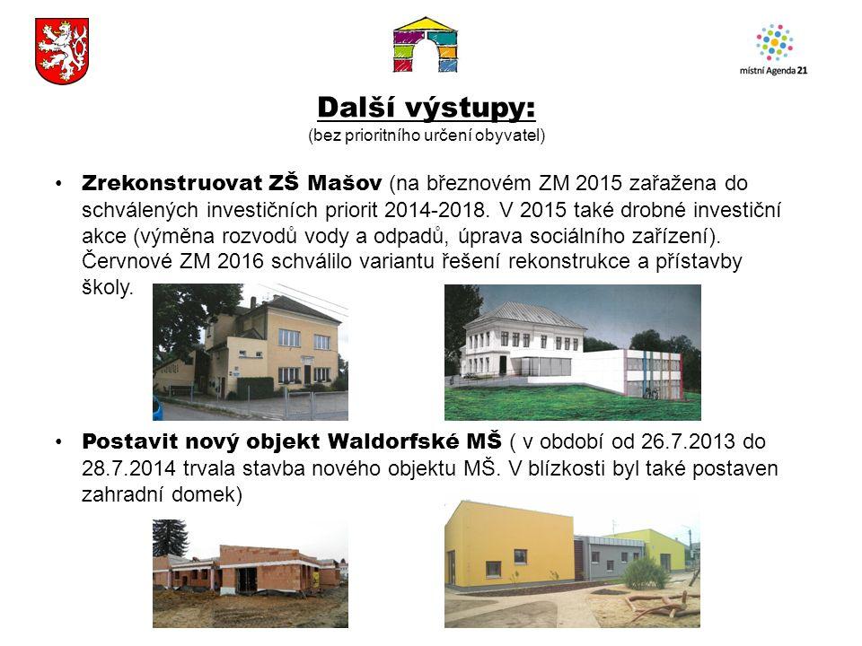 Další výstupy: (bez prioritního určení obyvatel) Zrekonstruovat ZŠ Mašov (na březnovém ZM 2015 zařažena do schválených investičních priorit 2014-2018.