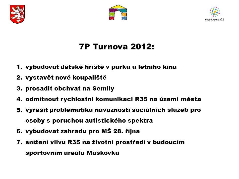 7P Turnova 2012: 1.vybudovat dětské hřiště v parku u letního kina 2.vystavět nové koupaliště 3.prosadit obchvat na Semily 4.odmítnout rychlostní komun