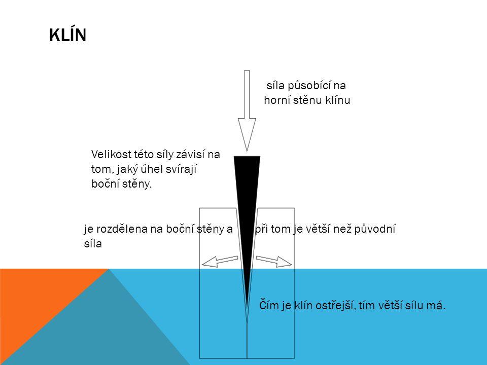 KLÍN síla působící na horní stěnu klínu je rozdělena na boční stěny a při tom je větší než původní síla Velikost této síly závisí na tom, jaký úhel svírají boční stěny.