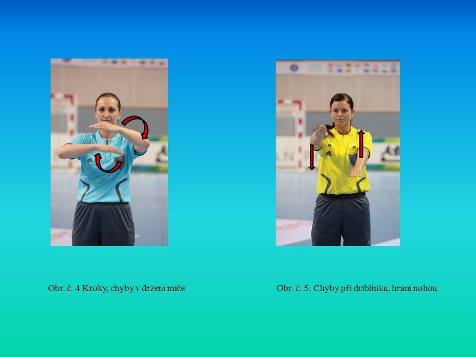 Obr. č. 4 Kroky, chyby v držení míčeObr. č. 5. Chyby při driblinku, hraní nohou