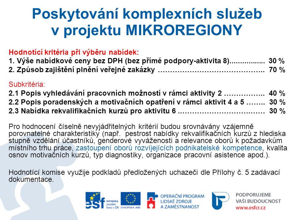 Poskytování komplexních služeb v projektu MIKROREGIONY Hodnotící kritéria při výběru nabídek: 1.