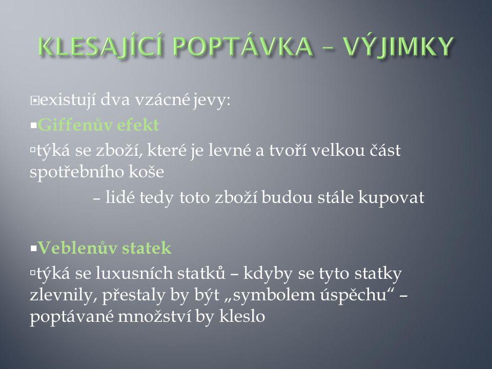 HLADÍK, R.Ekonomie: Základní kurs (pro bakalářský stupeň vysokých škol).
