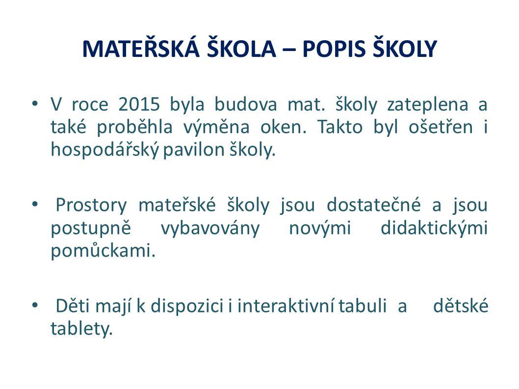 MATEŘSKÁ ŠKOLA – POPIS ŠKOLY V roce 2015 byla budova mat.
