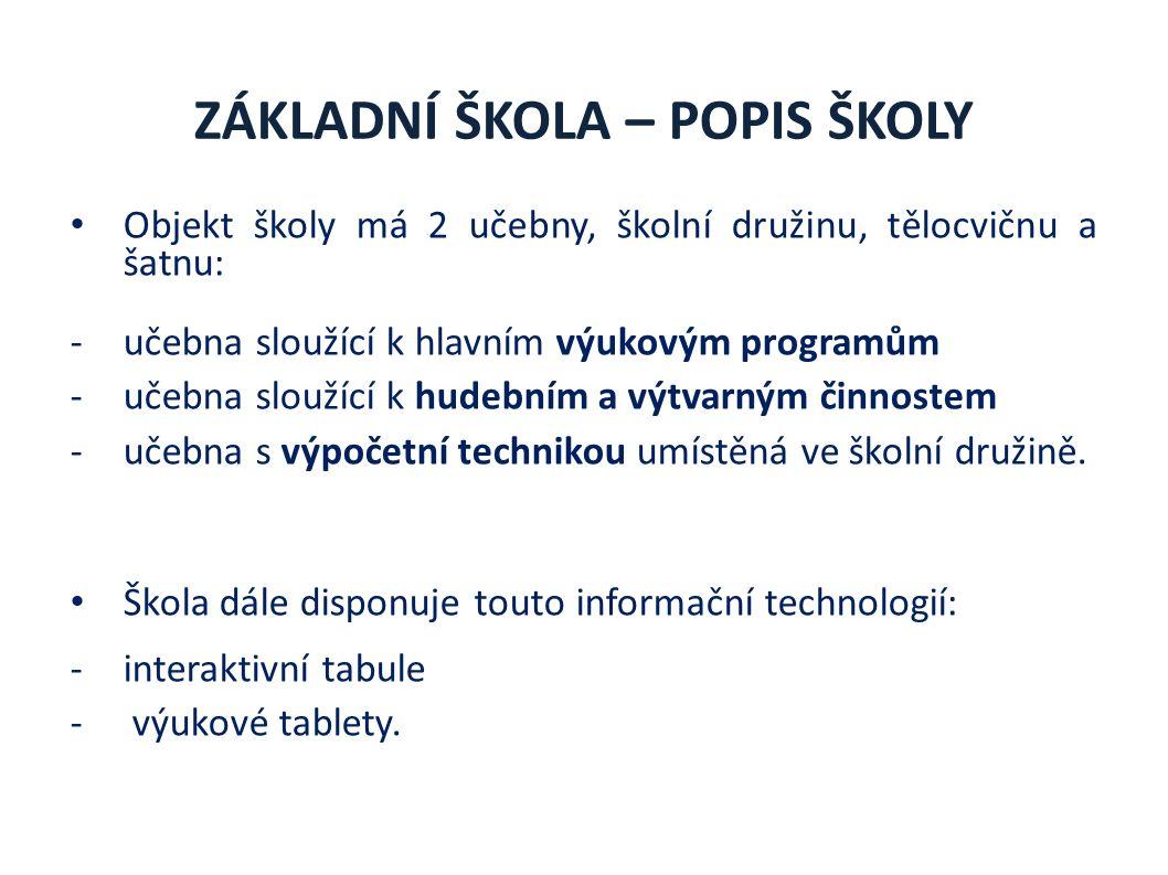ZÁKLADNÍ ŠKOLA – POPIS ŠKOLY Objekt školy má 2 učebny, školní družinu, tělocvičnu a šatnu: -učebna sloužící k hlavním výukovým programům -učebna sloužící k hudebním a výtvarným činnostem -učebna s výpočetní technikou umístěná ve školní družině.