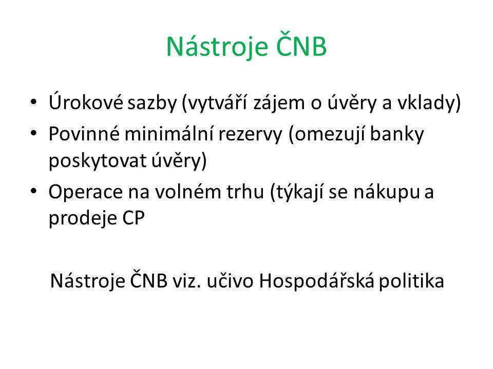Nástroje ČNB Úrokové sazby (vytváří zájem o úvěry a vklady) Povinné minimální rezervy (omezují banky poskytovat úvěry) Operace na volném trhu (týkají