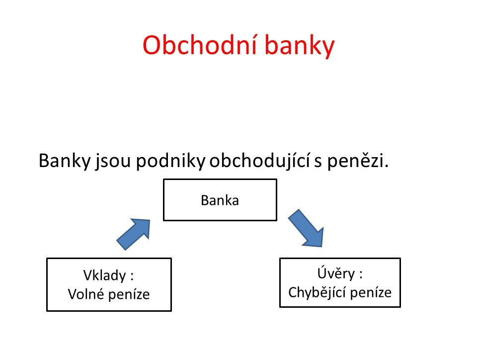 Obchodní banky Banky jsou podniky obchodující s penězi. Banka Vklady : Volné peníze Úvěry : Chybějící peníze