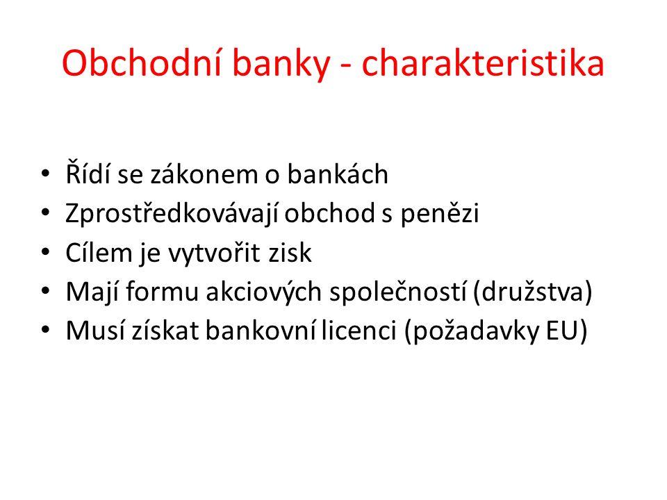Obchodní banky - charakteristika Řídí se zákonem o bankách Zprostředkovávají obchod s penězi Cílem je vytvořit zisk Mají formu akciových společností (družstva) Musí získat bankovní licenci (požadavky EU)
