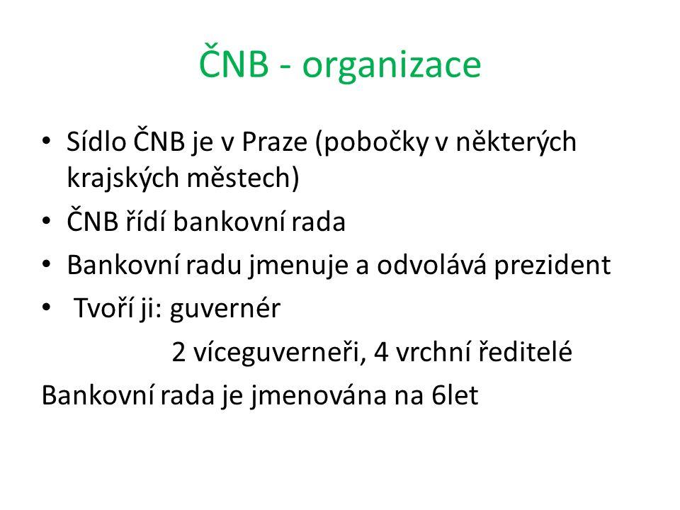 ČNB - organizace Sídlo ČNB je v Praze (pobočky v některých krajských městech) ČNB řídí bankovní rada Bankovní radu jmenuje a odvolává prezident Tvoří ji: guvernér 2 víceguverneři, 4 vrchní ředitelé Bankovní rada je jmenována na 6let