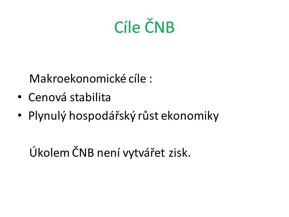 Cíle ČNB Makroekonomické cíle : Cenová stabilita Plynulý hospodářský růst ekonomiky Úkolem ČNB není vytvářet zisk.