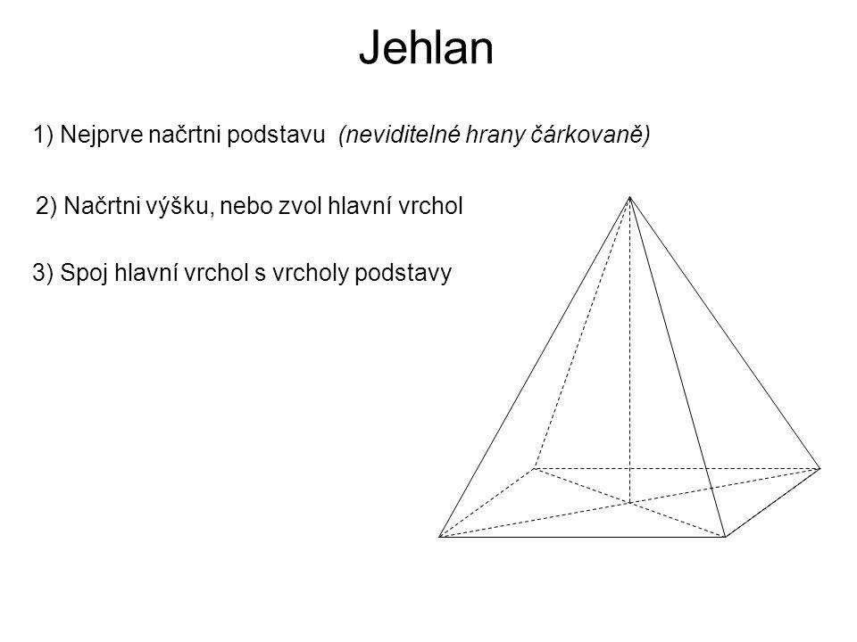 1) Nejprve načrtni podstavu (neviditelné hrany čárkovaně) 2) Načrtni výšku, nebo zvol hlavní vrchol 3) Spoj hlavní vrchol s vrcholy podstavy