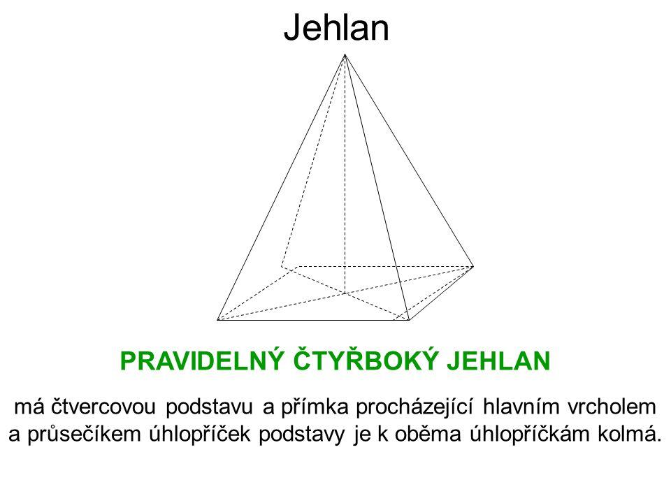 Jehlan PRAVIDELNÝ ČTYŘBOKÝ JEHLAN má čtvercovou podstavu a přímka procházející hlavním vrcholem a průsečíkem úhlopříček podstavy je k oběma úhlopříčkám kolmá.