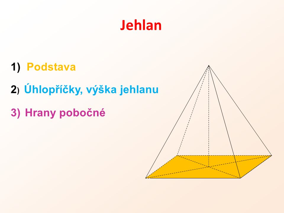 Jehlan 1) Podstava 2 ) Úhlopříčky, výška jehlanu 3)Hrany pobočné