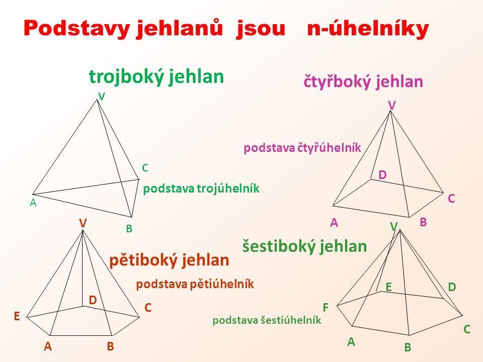F A A A A B B B B C C C C V V V V D D D E E Podstavy jehlanů jsou n-úhelníky podstava trojúhelník čtyřboký jehlan šestiboký jehlan pětiboký jehlan tro