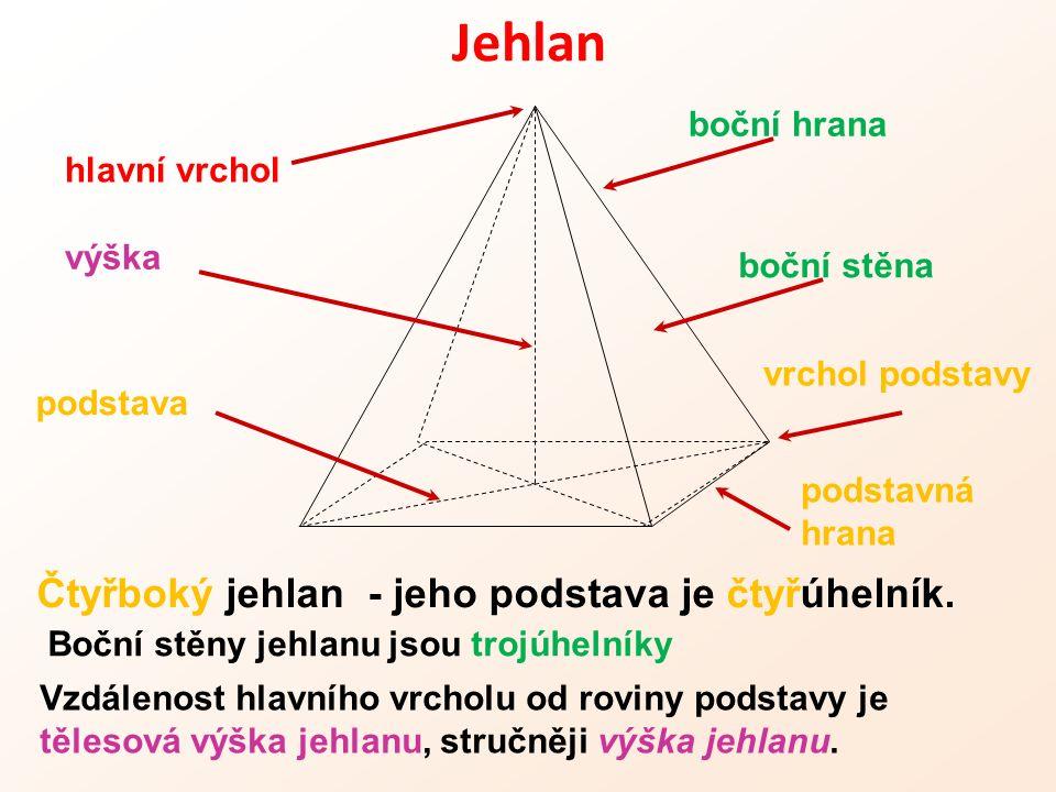 Jehlan hlavní vrchol podstava podstavná hrana vrchol podstavy boční hrana boční stěna výška Čtyřboký jehlan - jeho podstava je čtyřúhelník. Boční stěn