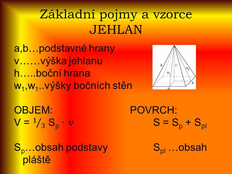 Základní pojmy a vzorce JEHLAN