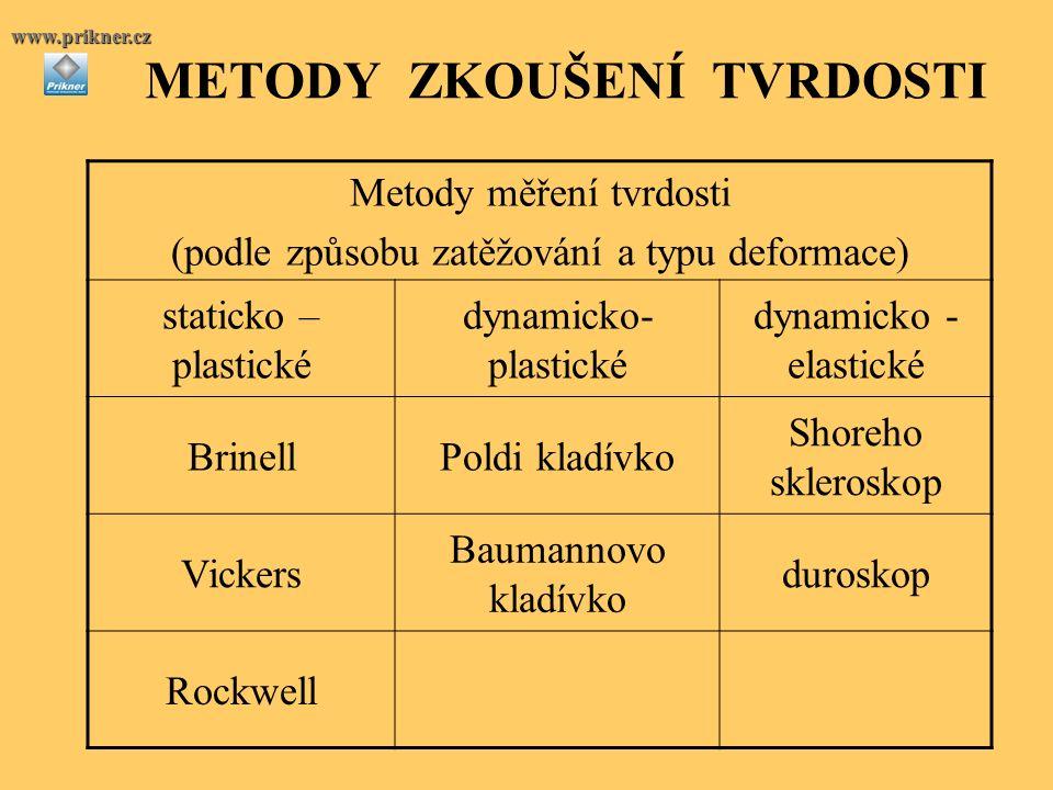 METODY ZKOUŠENÍ TVRDOSTI www.prikner.cz Metody měření tvrdosti (podle způsobu zatěžování a typu deformace) staticko – plastické dynamicko- plastické d