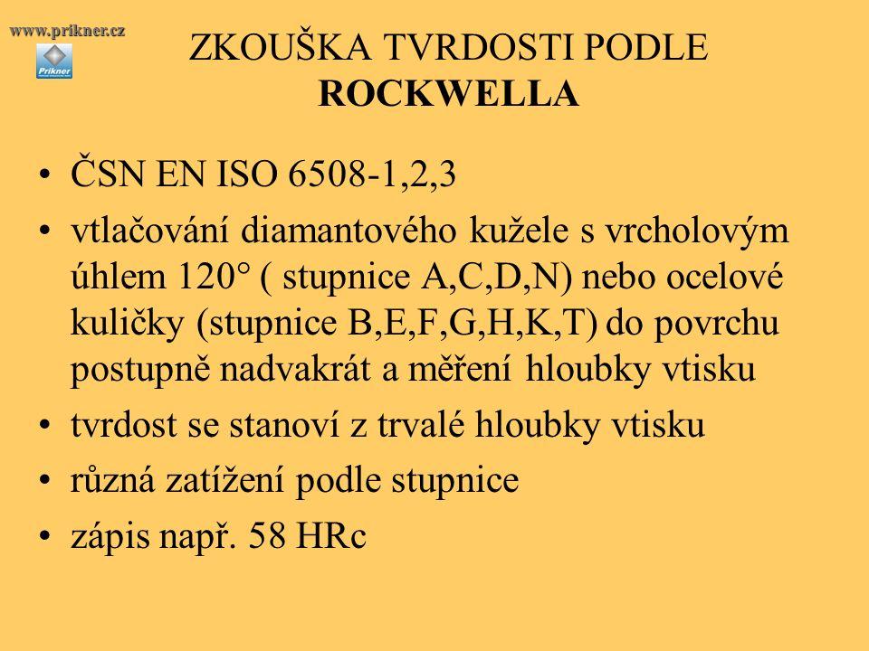 ZKOUŠKA TVRDOSTI PODLE ROCKWELLA ČSN EN ISO 6508-1,2,3 vtlačování diamantového kužele s vrcholovým úhlem 120° ( stupnice A,C,D,N) nebo ocelové kuličky