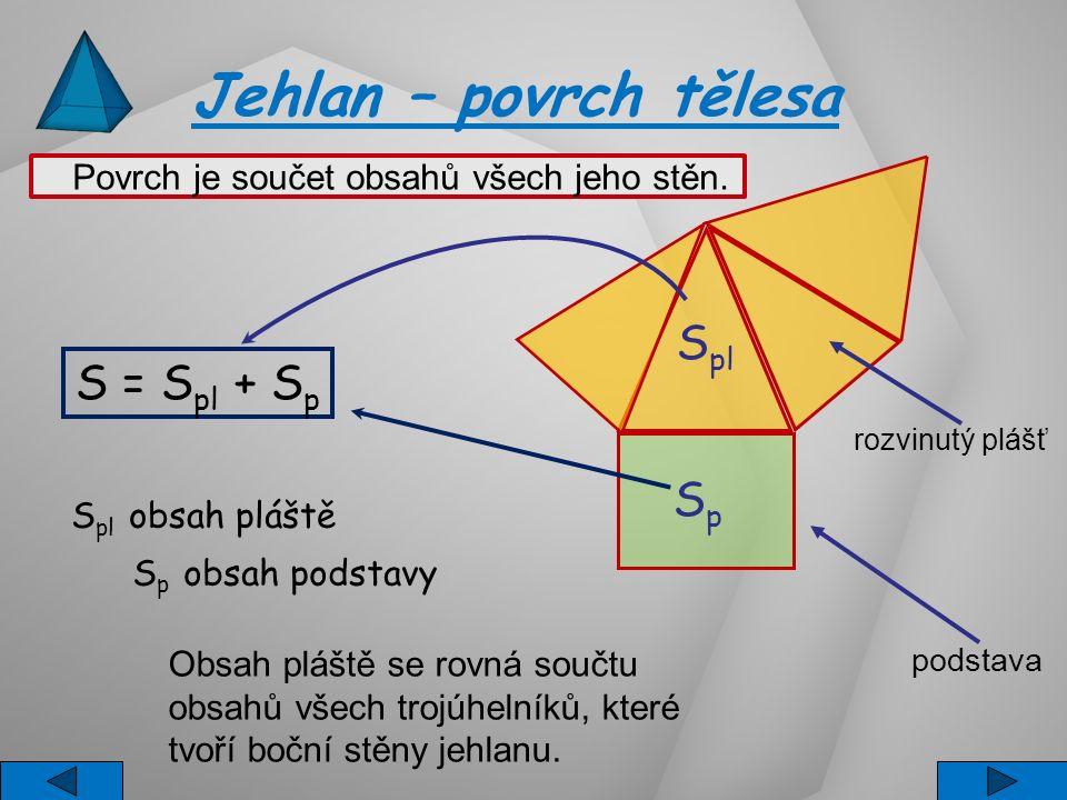 Jehlan – povrch tělesa Povrch je součet obsahů všech jeho stěn. S p obsah podstavy S pl SpSp S = S pl + S p Obsah pláště se rovná součtu obsahů všech