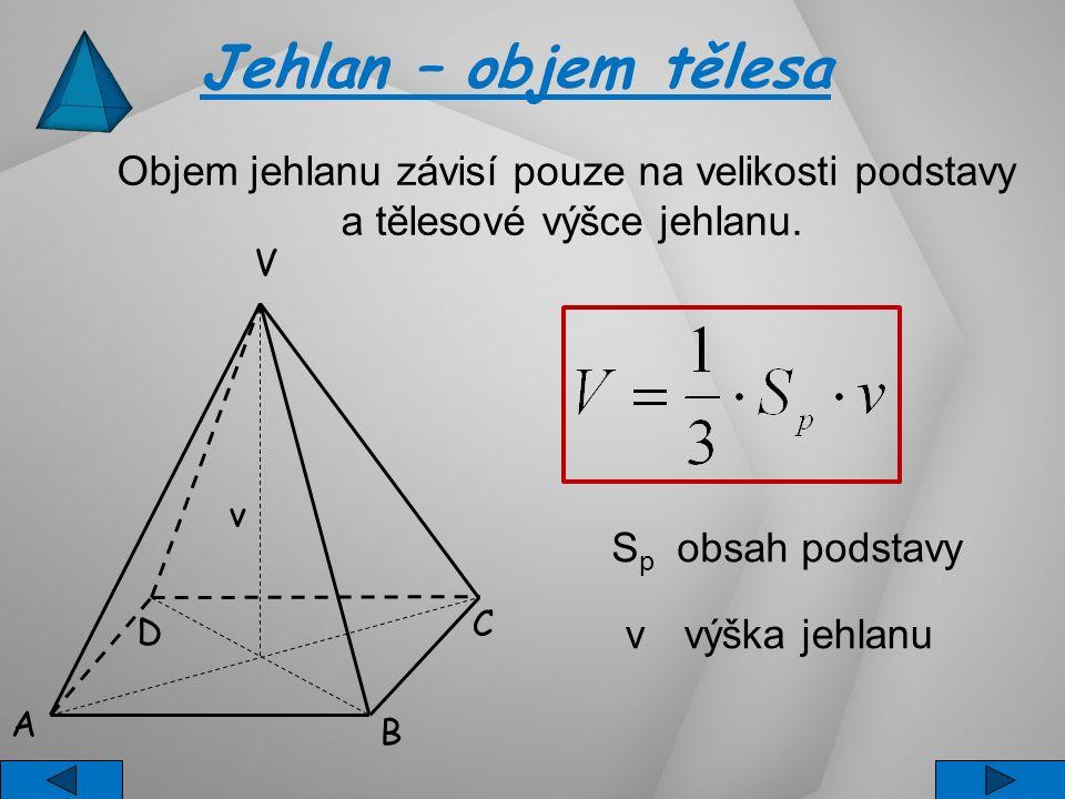 Jehlan – objem tělesa Objem jehlanu závisí pouze na velikosti podstavy a tělesové výšce jehlanu. V v C B A D v výška jehlanu S p obsah podstavy