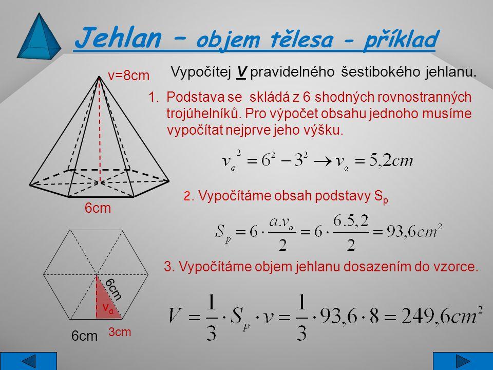 Vypočítej V pravidelného šestibokého jehlanu. 6cm v=8cm 6cm vava 3cm Jehlan – objem tělesa - příklad 1.Podstava se skládá z 6 shodných rovnostranných