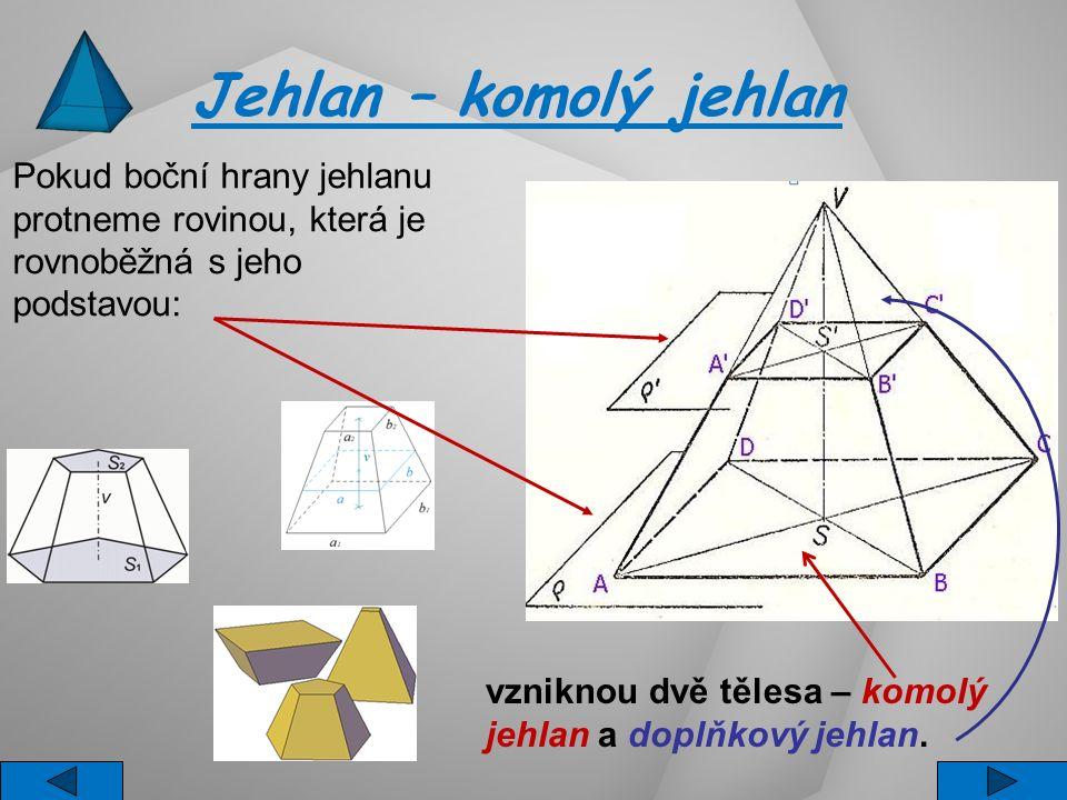 Jehlan – komolý jehlan Pokud boční hrany jehlanu protneme rovinou, která je rovnoběžná s jeho podstavou: vzniknou dvě tělesa – komolý jehlan a doplňko