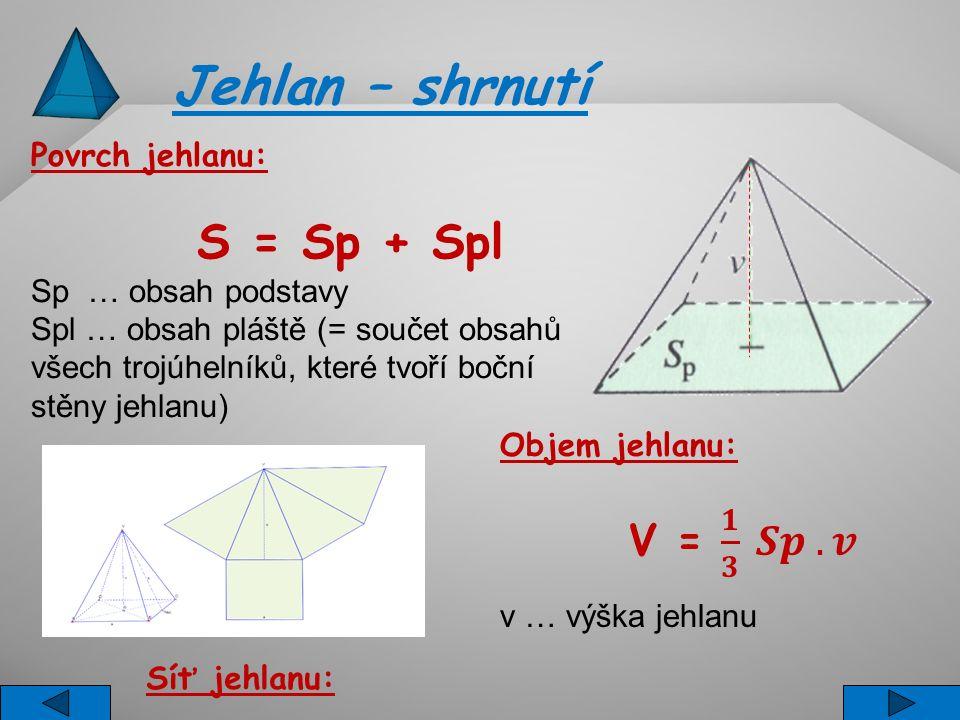 Jehlan – shrnutí Povrch jehlanu: S = Sp + Spl Sp … obsah podstavy Spl … obsah pláště (= součet obsahů všech trojúhelníků, které tvoří boční stěny jehl