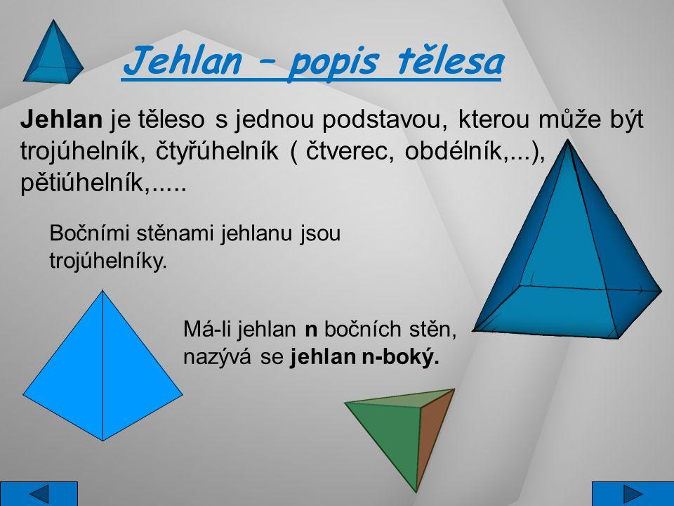 Jehlan – popis tělesa Jehlan je těleso s jednou podstavou, kterou může být trojúhelník, čtyřúhelník ( čtverec, obdélník,...), pětiúhelník,..... Bočním