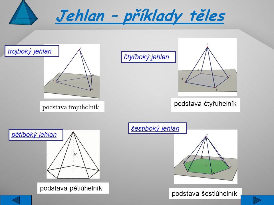 podstava podstavná hranavrchol podstavyboční stěnaboční hranavýškahlavní vrchol V v C B A D Pravidelný čtyřboký jehlan Má čtvercovou podstavu a boční stěny jsou shodné rovnoramenné trojúhelníky.