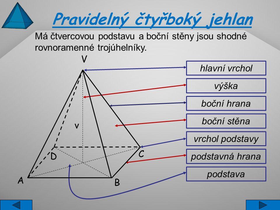podstava podstavná hranavrchol podstavyboční stěnaboční hranavýškahlavní vrchol V v C B A D Pravidelný čtyřboký jehlan Má čtvercovou podstavu a boční